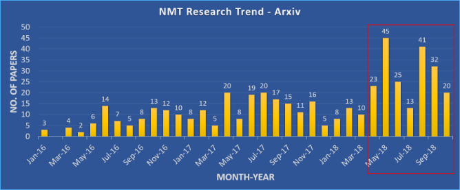 nmt_trend.png
